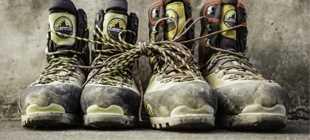 Bild för kategori Fötter